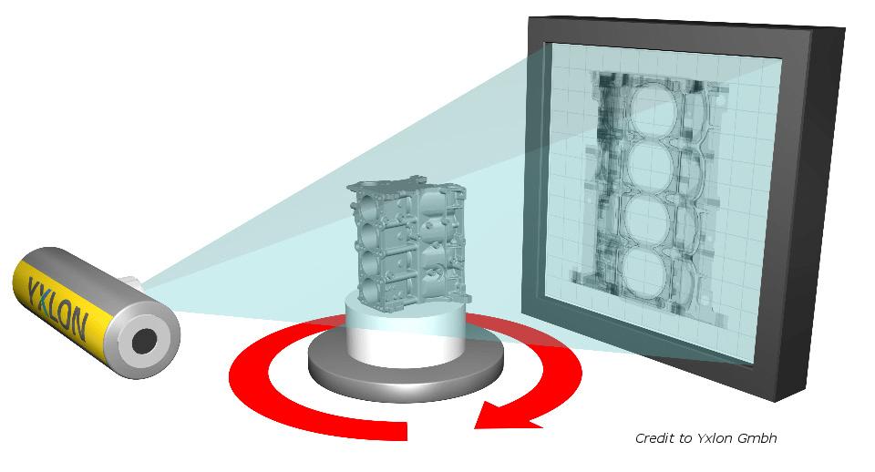 Computed tomography services explained - Agiometrix